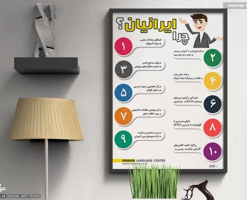 طراحی پوستر چرا ایرانیان - موج شکن
