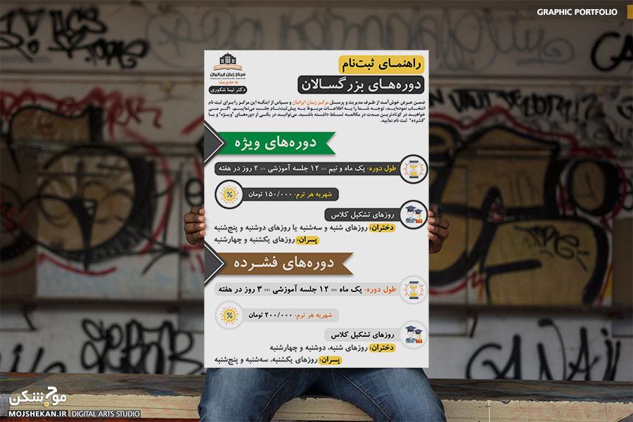 طراحی مجموعه پوسترهای راهنمای ثبت نام ایرانیان - استودیو موج شکن